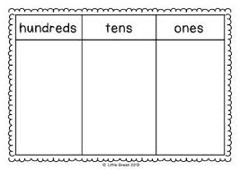 Hundreds Tens Units Chart Printable Place Value Chart Ones Tens Hundreds Www