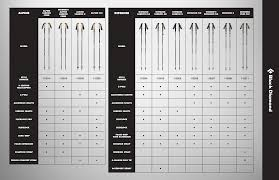 Hiking Pole Height Chart Alpine Carbon Cork Trekking Poles
