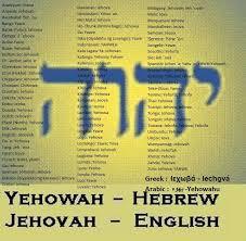 Kuvahaun tulos haulle Jehovah