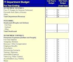 Sales Budget Template Revenue Budget Template Sales Department Budget Template