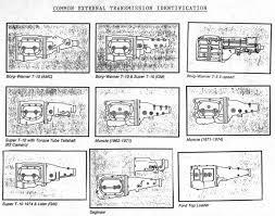 Chevrolet Transmission Identification Chart 41 Unbiased Borg Warner Transmission Identification Numbers