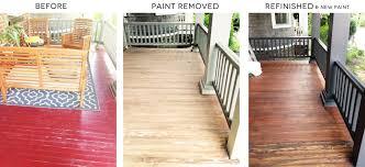 best l minimalis cost of painting wood floors rugs on polyurethane plank plywood porch floor paintingl home