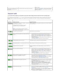 Dell Diagnostic Lights Diagnostic Lights Dell Dimension 3100 E310 User Manual