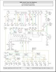 lincoln town car radio wiring diagram natebird me 1998 Lincoln Town Car Wiring Diagram lincoln town car stereo wiring diagram with blueprint pics 1996 radio 9