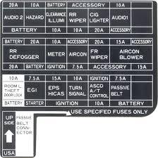 nissan 370z fuse box fuse panel diagram nissan datsun zcar forum nissan z forum fuse panel diagram nissan datsun zcar
