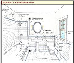 ceramic wall tile installation tips wall tile laying tips design bathroom floor plan tool bathroom and kitchen design how to choose tile and bathroom floor