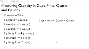 Conversion Chart For Quarts To Gallons How Many Ounces In 2 Qts Avalonit Net