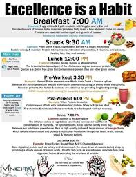 Daily Food Chart For Good Health I Like That This Diet Actually Allows You To Eat A Real