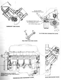 oil flow diagram page1 super chevy forums at super chevy magazine bbc oiling zps83f2d446