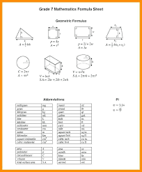 8 Grade Math Formula Chart Geometry Cheat Sheet Geometry Formula Sheet Formula Sheet