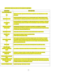 Injury Incident Report Definition New Company Driver