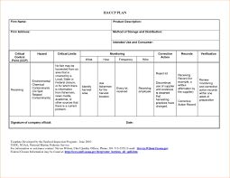 Corrective Action Templates Resume Examples