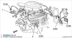 1992 chevy 454 engine diagram wiring diagram long 1988 chevy 454 engine diagram wiring diagram load 1992 chevy 454 engine diagram