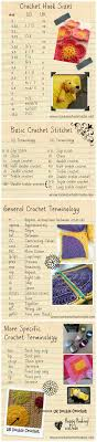 Crochet Stitch Conversion Chart Australia Crochet Hook Sizes And Abbreviations Us And Uk Terminology
