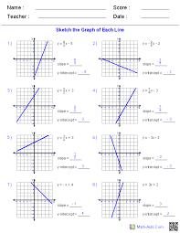 graphing slope intercept form worksheets