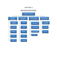 New Canaan Library Organizational Chart Gossage Sager