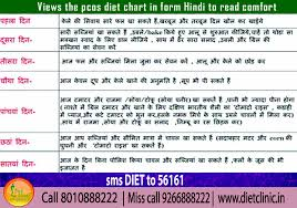 Diabetic Diet Chart Indian Punctual Weight Loss Chart In Hindi Tb Patient Diet Chart In