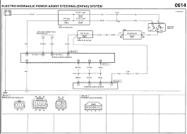 similiar mazda stereo wiring diagram color keywords 2006 mazda 5 wiring diagram wiring diagram photos for help your