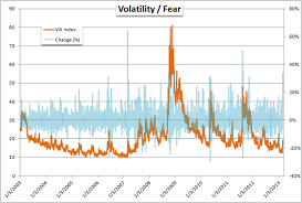 Eur Usd Volatility Chart Volatility Shakes Eur Usd Usd Jpy Gbp Usd And Many More Pairs