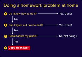 app essay pdf how to writer