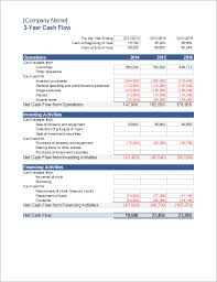 Cash Flow Statement Template For Excel - Statement Of Cash Flows