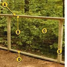 diy welded wire fence. Simple Diy DIY Garden Fencing A Home Depot Tutorial I Think It Is A Good Way To  Build Chicken Run With Wire On The Inside Welded Fence Outside  To Diy Welded Wire Fence T