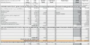 Cost Estimate Form Construction Cost Estimate Format Breakdown Form Detailed