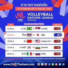 ถ่ายทอดสดวอลเลย์บอลหญิง เนชั่นส์ลีก 2019 ทีมชาติไทย VS ญี่ปุ่น เวลา 16.45 น.