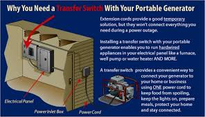 wiring diagram for generac transfer switch the wiring diagram planning a manual transfer switch installation norwall wiring diagram