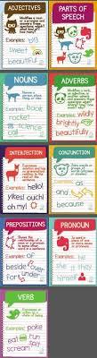 Free Parts Of Speech Posters Teaching Grammar Teaching
