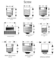 Different Light Socket Types E Or Edison Screw In Sockets And Bases Light Bulb Bases