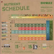 Biobizz Feeding Chart Soil 51 Genuine Bio Bizz Chart