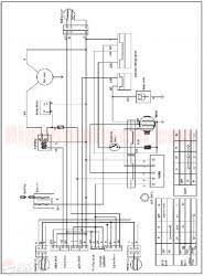 chinese atv wiring diagram 50cc wiring diagrams baja 50cc atv wiring diagram image about