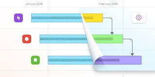 Gantt Chart Colors Introducing Slice Based Configurations For Structure Gantt