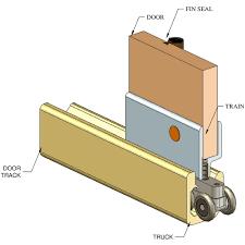 lower door