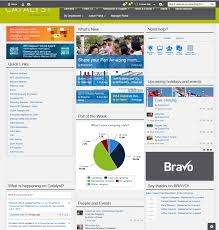 Intranet Design Principles 12 Intranet Practices To Help Internal Communications Interact