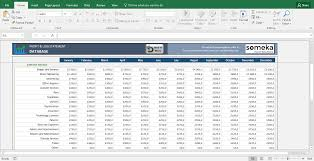 Profit Spreadsheets Profit And Loss Worksheet For Grade 5 Pdf With Class 6 Plus Format