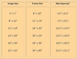 standard wall art sizes