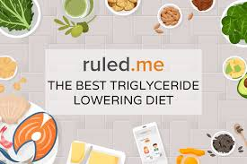 What Is The Best Triglyceride Lowering Diet Ruled Me