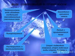 Презентация на тему Экономия воды условие выживания  3 Земледелие орошение