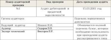 Загрузить Программа аудита дебиторской задолженности курсовая Описание программа аудита дебиторской задолженности курсовая