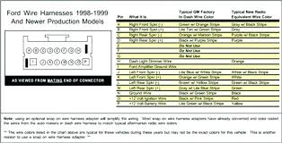 ford radio wire harness colors wire center \u2022 Ford Radio Wiring Harness 1988 ford stereo wiring colors easela club rh easela club ford radio wire harness color codes ford radio wire harness color codes