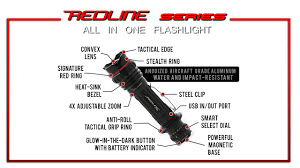 <b>REDLINE</b> Select RC™ Rechargeable Tactical Flashlight with <b>USB</b> ...