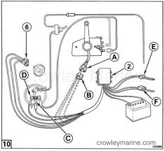 power trim tilt motor and wire harness kit crowley marine 9 cut existing connectors from black wires of sending unit attach terminals 4 to sending unit wires install terminals from the sending unit into