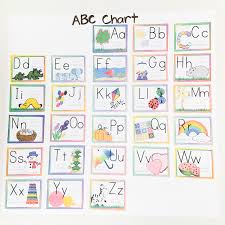 Butterfly Alphabet Chart Abc Chart Part 2 Preschool Moms Have Questions Too