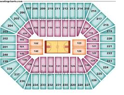Minnesota Timberwolves Seating Chart