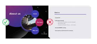 Product Presentation Do This Not That The Sales Pitch Prezi Blog