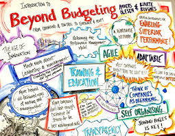 on 22 october we held a great open conference about beyond budgeting in connection with the bbrt members meeting in london the conference which was