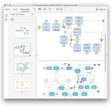 Flow Chart Basics Pdf Process Flowchart How To Convert A Computer Network
