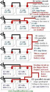 6 Volt Battery Wiring Diagram For Coach 4 Battery 24 Volt Wiring Diagram